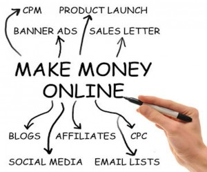 Make Money Online Blueprint